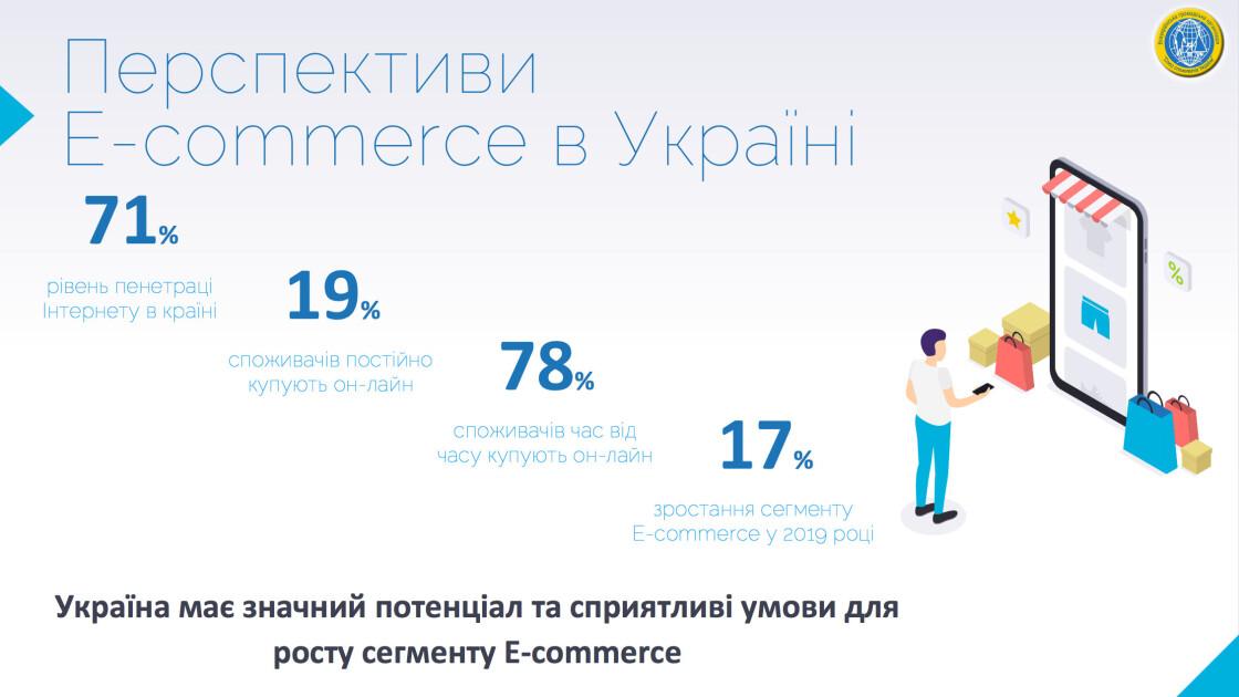 """Джерело: ГО """"Союз споживачів України"""""""