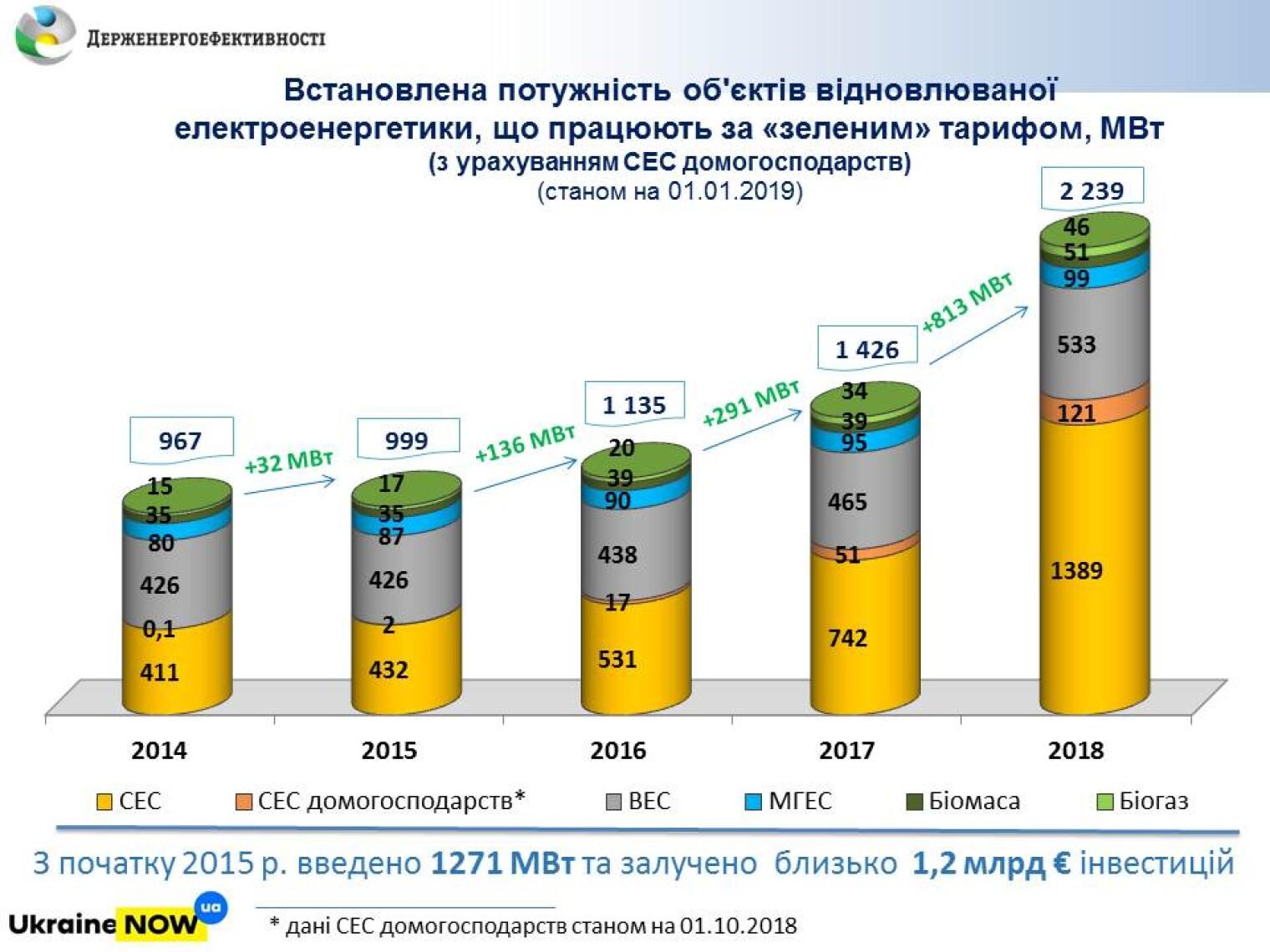 по производству электроэнергии россия занимает место