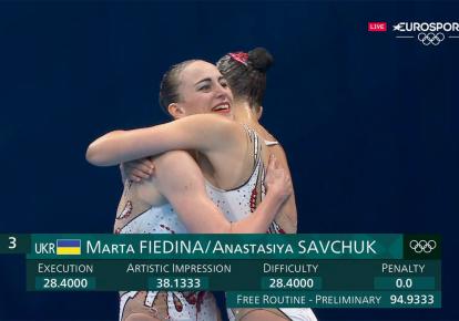 Марта Федина и Анастасия Савчук