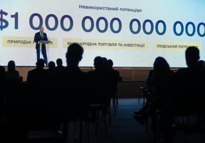 """Презентація """"Економічного аудиту країни"""""""