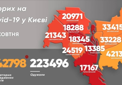 Статистика заболеваемости в Киеве