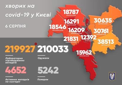 Коронавірус у столиці України