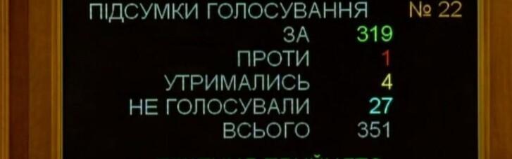 Рада відстрочила касові апарати для ФОПів до 2022 року