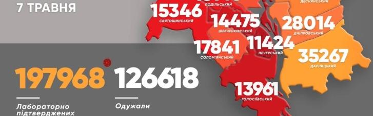 У Києві за добу коронавірусом заразились понад 600 осіб, серед них — 100-річна жінка
