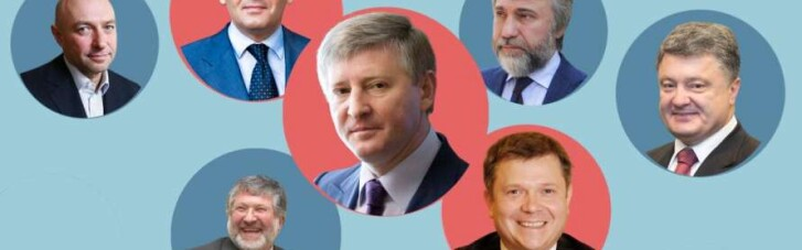 За 2020 год состояние украинских миллиардеров существенно выросло: новый рейтинг Forbes