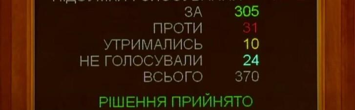 Рада назначила Галущенко главой Минэнерго