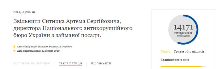 "Петиция за отставку Сытника набрала более 25 000 подписей, но голоса ""срезают"" в Офисе Президента"