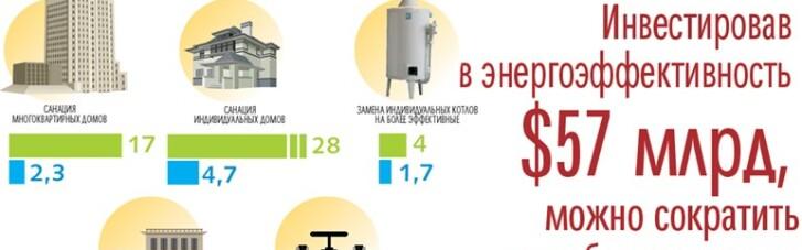 Чи отримають українці гроші на утеплення