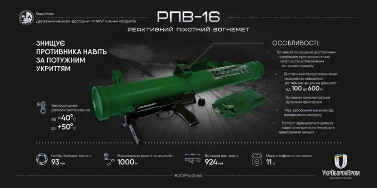 Вогнемет РПО-16