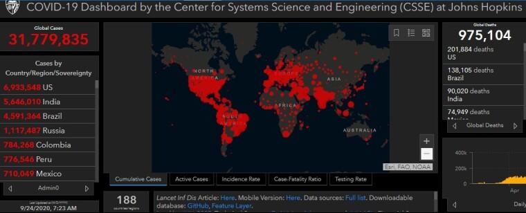Розповсюдження коронавірусу в світі на 24 вересня