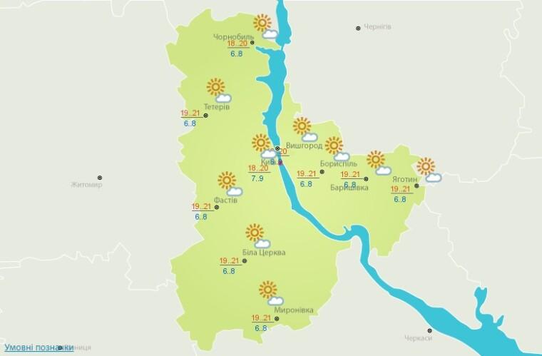 погода в Киеве на 20 сентября