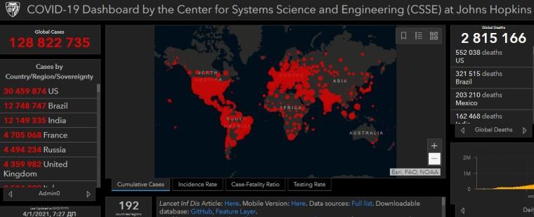 Коронавірус у світі на 1 квітня