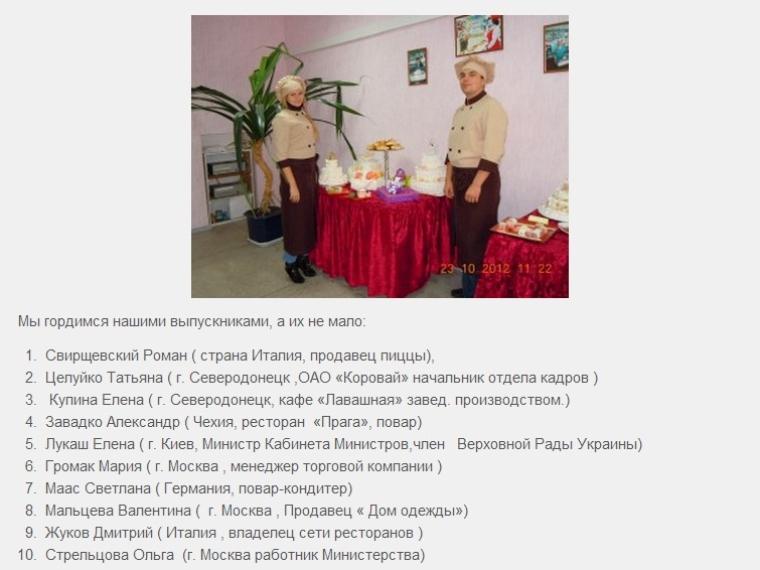 Топ-10 випускників Сєвєродонецького ВПТУ/з відкритих джерел