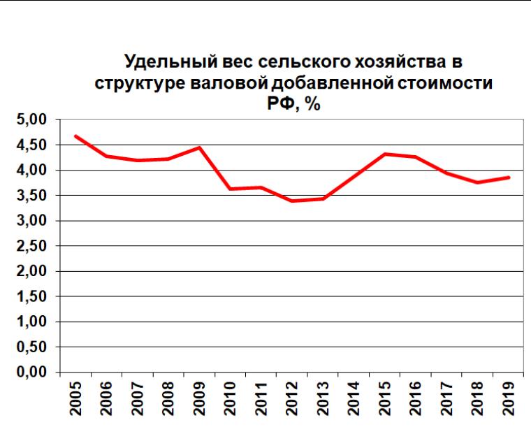 Источник: www.eurasiancommission.org