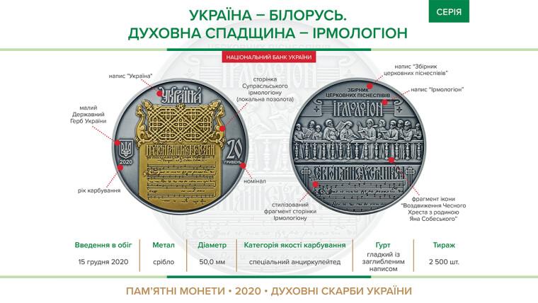 """НБУ ввів в обіг срібну пам'ятну монету """"Україна — Білорусь. Духовна спадщина — ірмологіони"""""""