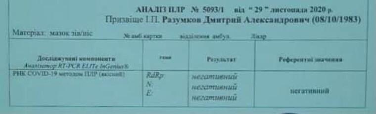 Фотокопія довідки про результат ПЛР-тесту Дмитра Разумкова