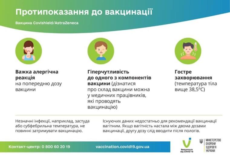 Протипоказання до вакцинації