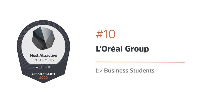 Компания L'Oréal стала единственной компанией Франции и Европы, вошла в десятку в рейтинге самых привлекательных работодателей мира для студентов и выпускников
