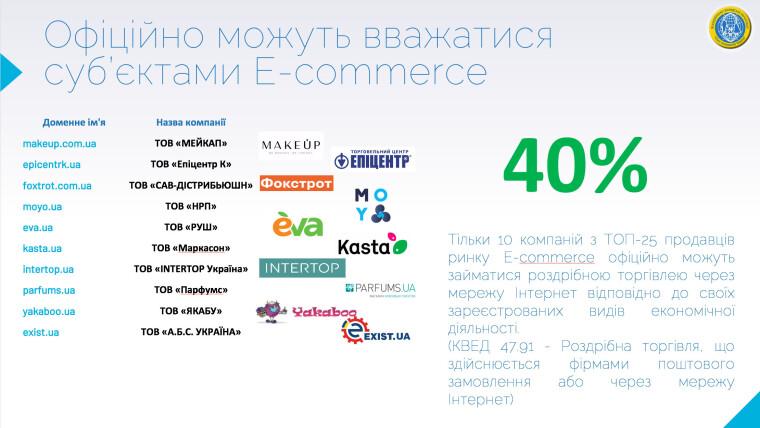 Только 40% компаний из Топ-25 онлайн-торговцев Украины официально могут заниматься розничной торговлей через интернет