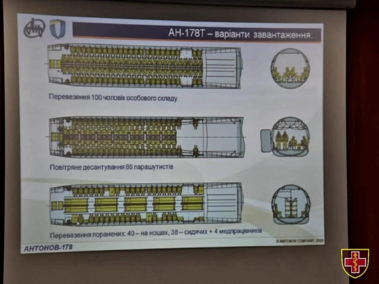 Новий Ан-178Т ВСУ від ДП «Антонов»