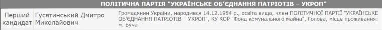 Данные Дмитрия Гусятинского за 2015 год