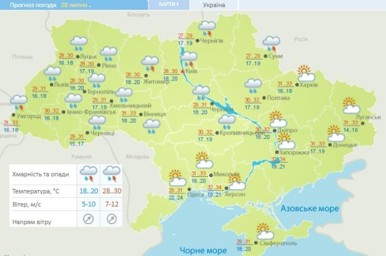 Прогноз погоди на 28 липня