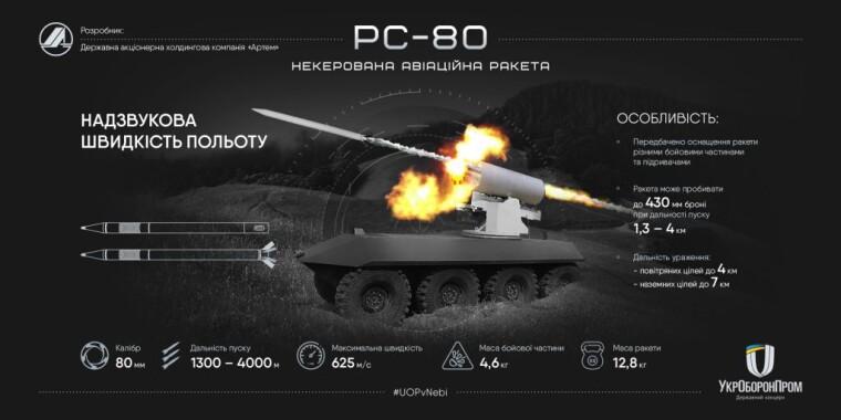 Некеровані авіаційні ракети РС-80 передадуть армії
