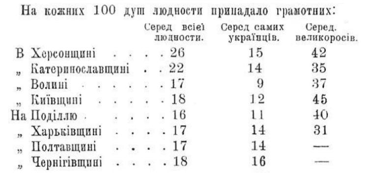 З книги: Порш, Микола. Автономія України і соціал-демократія, Київ, 1917 р.