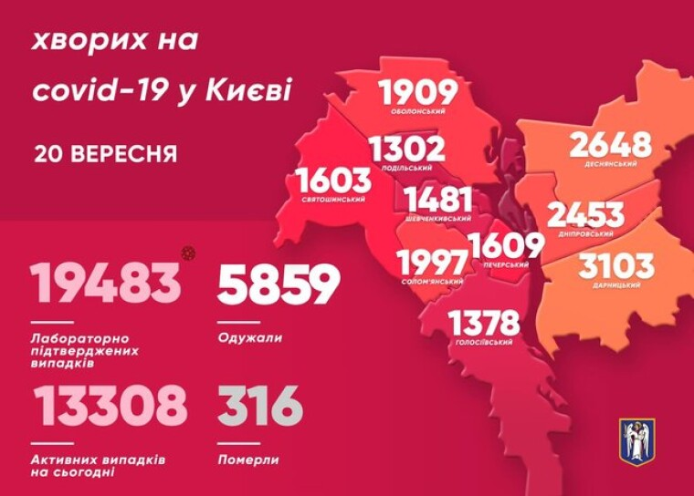 Статистика заражения коронавирусом в Киеве на 20 сентября