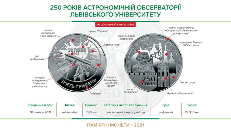 Новая памятная монета