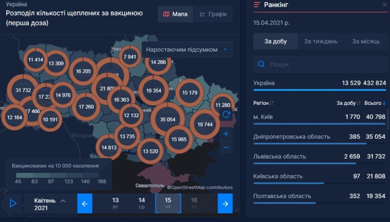 Уровень вакцинации в Украине по состоянию на 16 апреля