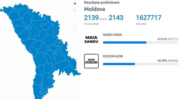 Вибори президента Молдови