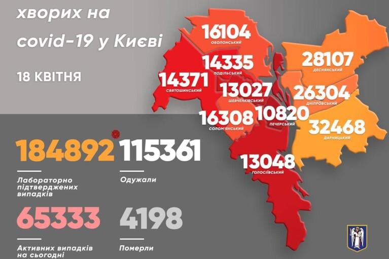 Коронавирус: за сутки в Киеве меньше 500 инфицированных