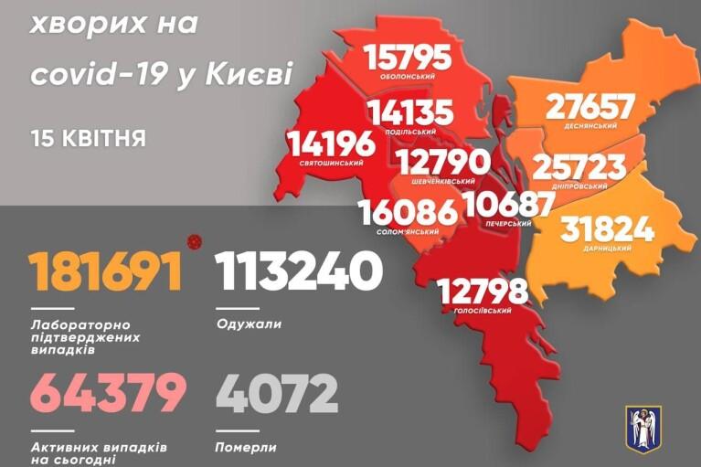 За добу від наслідків COVID-19 померло понад пів сотні мешканців Києва