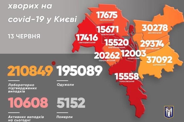 За сутки от коронавируса умерли 5 киевлян