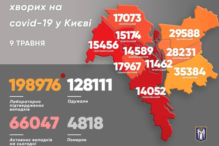 За субботу коронавирус подхватили втрое меньше киевлян, чем накануне