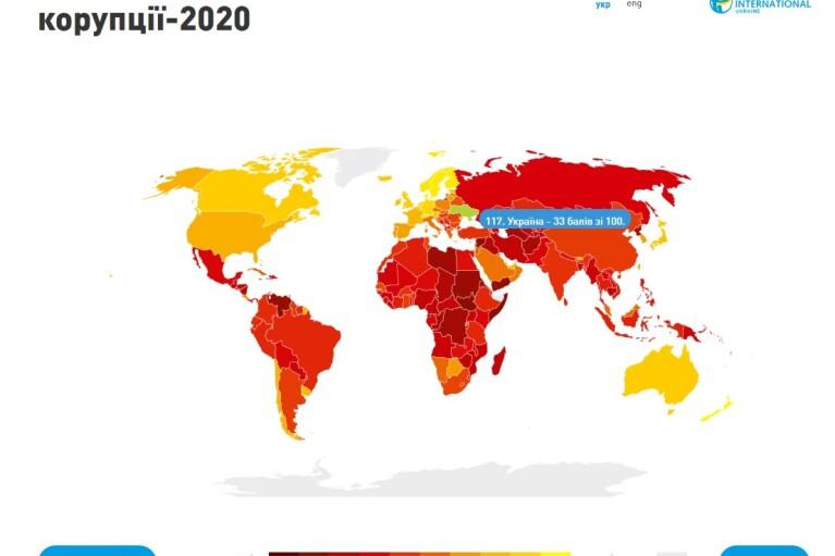 Україна поліпшила позиції у рейтингу корупції, але дії влади викликають побоювання, — Transparency International