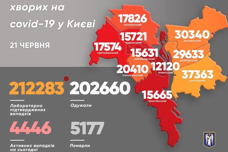 Коронавірус у Києві: ще майже сотня заражень та дві смерті