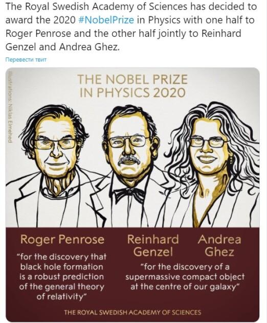 Ноеблевская премия по физике 2020 года