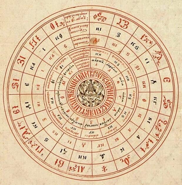 До «календарного розколу» 1588 р. всі християнські церкви колядували в один день — 25 грудня за юліанським календарем, інших у Європі і не було