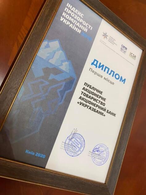 Укргазбанк лидирует по уровню информационной прозрачности среди украинских организаций