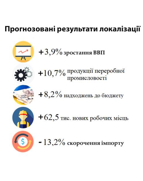 Источник: CMD-Ukraine