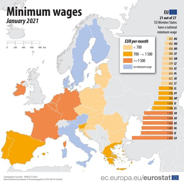 Мінімальні зарплати в ЄС за станом на січень 2021 року