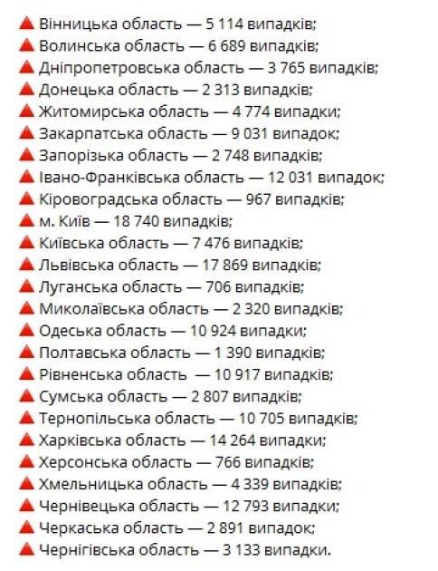 Статистика заражения коронавируса в Украине по состоянию на 18 сентября