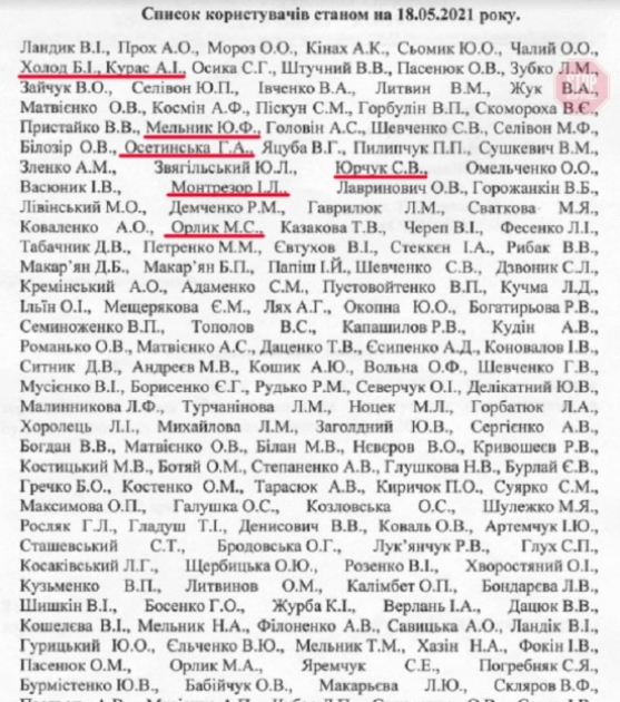 Список користувачів держдачами в Конча-Заспі/СтопКор